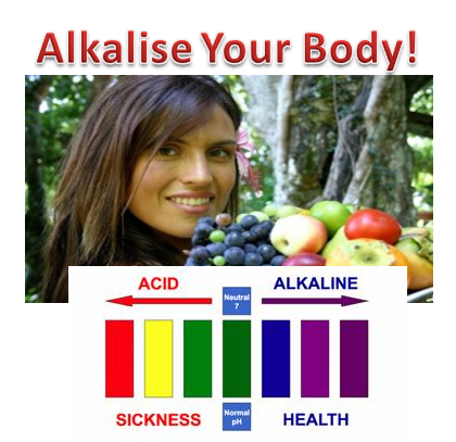 Alkalise Your Body