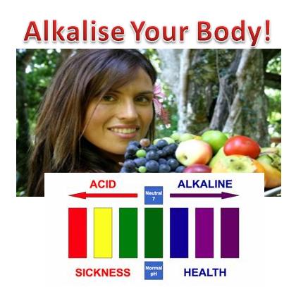Alkalise Your Body